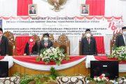 Pidato Pengantar Nota Keuangan, Enam Fokus Kebijakan Fiskal 2022