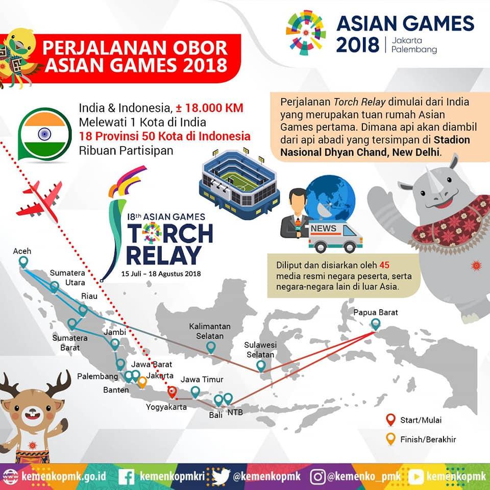 Menko PMK Ajak Masyarakat Manfaatkan Torch Relay untuk Promosikan Wisata