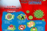 Cegah Penularan Virus Corona, Perkuat Imunitas Tubuh!