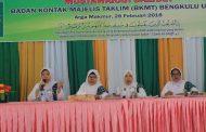 BKMT Ulok Kupai Wujudkan Pengembangan Keagamaan Melalui TPA
