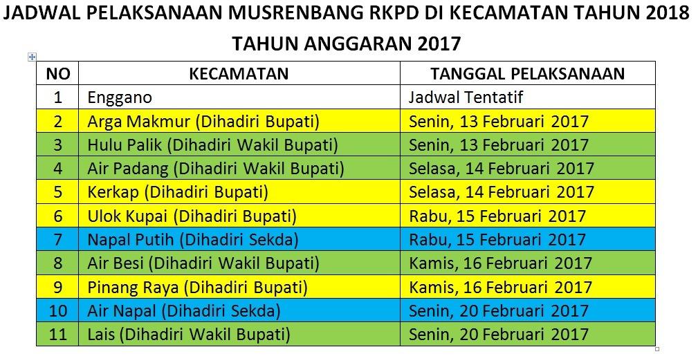 JADWAL PELAKSANAAN MUSRENBANG RKPD DI KECAMATAN TAHUN 2018.2