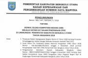 Jadwal Seleksi Kompetensi Bidang (SKB) CPNS Bengkulu Utara