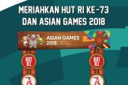 Lomba Gapura 73th Kemerdekaan dan Asian Games 2018