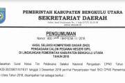Pengumuman Hasil SKD Kabupaten Bengkulu Utara