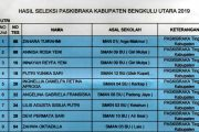 Hasil Seleksi Paskibraka Kabupaten Bengkulu Utara 2019