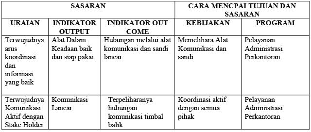 program_kerja_3-01